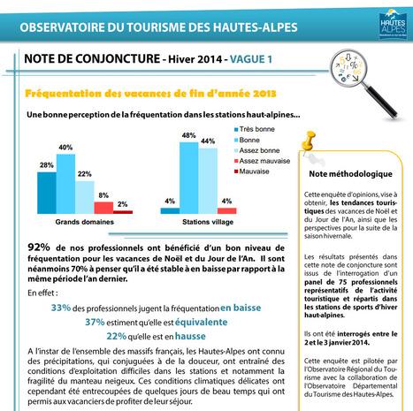 Tendances de fréquentation des vacances de fin d'année 2013 | Les Hautes-Alpes en chiffres | Scoop.it