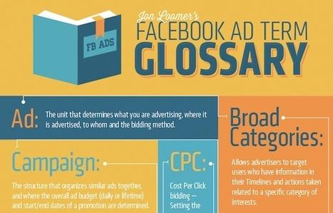 [Infographie] Publicité sur Facebook : le vocabulaire qu'il faut absolument connaître | Médias sociaux (Twitter + Facebook) | Scoop.it