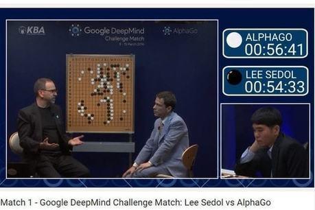 L'intelligence artificielle de Google bat le meilleur joueur de Go   Inbound Marketing   Scoop.it