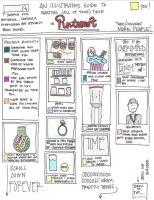 Pinterest - Sencillo manual de iniciación y posibles usos   Capacitación   Scoop.it