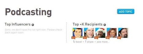 On Klout I rank #4 in the Topic of  Podcasting | Podcasts | Scoop.it