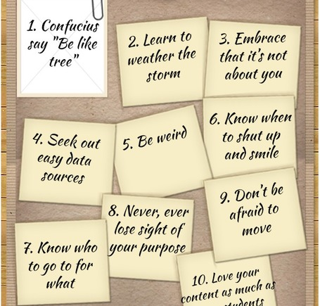 Ten Secrets To Surviving As A Teacher | Technology in Art And Education | Scoop.it