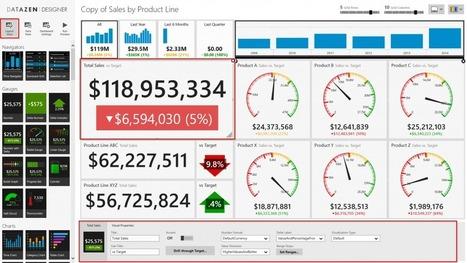 Assistez à une conférence sur Datazen, présentée par notre nouveau groupe Excel et Power BI | Intelligence d'affaires | Scoop.it