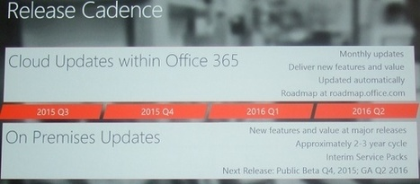 What's Up With SharePoint? #MSIgnite   SharePoint   Scoop.it