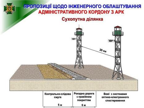 UKRAINE • Et si Kiev érigeait un mur de protection contre la Russie ?   Russie et géographie   Scoop.it