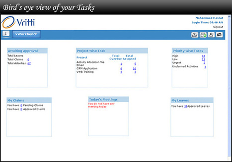 Project Management Software | vWorkbench | Scoop.it