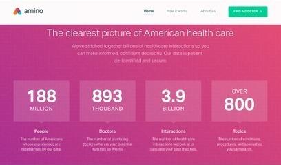 C'est pas mon idée !: Amino, un annuaire de médecins personnalisé | Nicole Pochat | Scoop.it