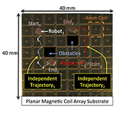 Individually controlled microbots using 'mini force fields'   Amazing Science   Scoop.it