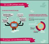 Télévision sociale : pourquoi nous demande-t-on de commenter sur internet ? | Social TV is everywhere | Scoop.it