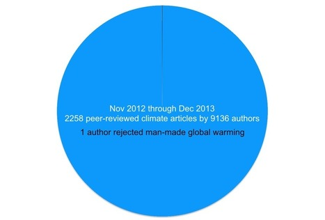 Infographic: Scientists Who Doubt Human-Caused Climate Change | levin's linkblog: Knowledge Channel | Scoop.it