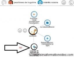plateforme FOAD : contenus elearning et des ressources traditionnelles | Formation aveyron CRP | Scoop.it