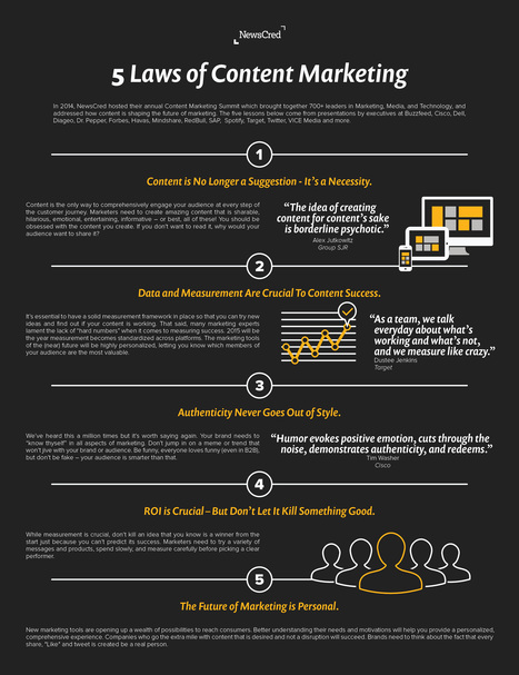 5 Laws Of Content Marketing (Infographic) | Brand Content & Content Marketing | Scoop.it