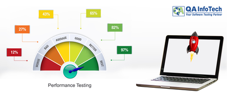 Performance Testing Services | Quality Assuarnce Testing | Scoop.it