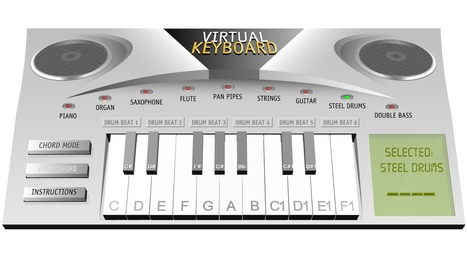 Virtual Keyboard : play piano, organ, saxophone, flute, pan pipes, guitar, bass, and steel drums   Time to Learn   Scoop.it