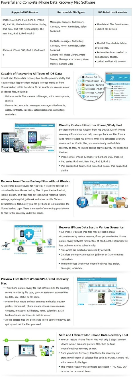 30% Off - Kvisoft iPhone Data Recovery Mac with Discount Coupon code   Data Recovery Software Coupon Codes   Scoop.it