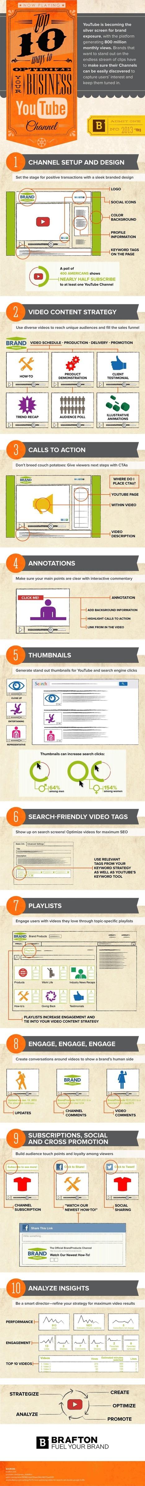 YouTube Marketing Cheat Sheet | MarketingHits | Scoop.it