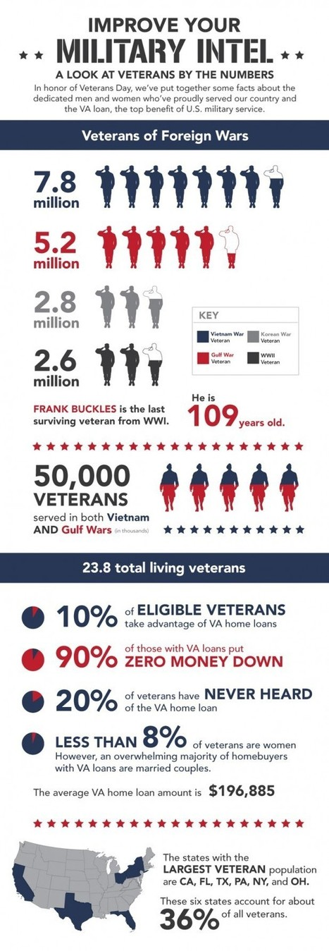 16 Memorial Day Infographics to Honor Our Veterans | Soup for thought | Scoop.it