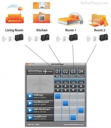 Du Multiroom avec des bornes Apple Airport ... - Maison et Domotique | Soho et e-House : Vie numérique familiale | Scoop.it