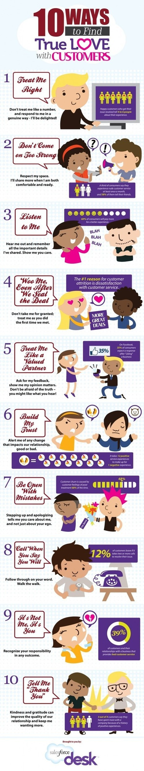 How to Love or Lose Your Customers [Infographic] - SocialTimes | Marketing, innovation et autres curiosités | Scoop.it