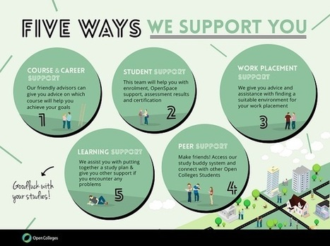 Online learning myths busted: Myth #2: SUPPORT | Educacion, ecologia y TIC | Scoop.it