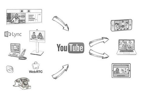 YouTube Recording & Streaming added to VideoCloud VMR Service | Video Collaboration & Communications | Scoop.it