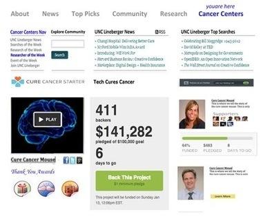 Cure Cancer Starter First Look | Design Revolution | Scoop.it