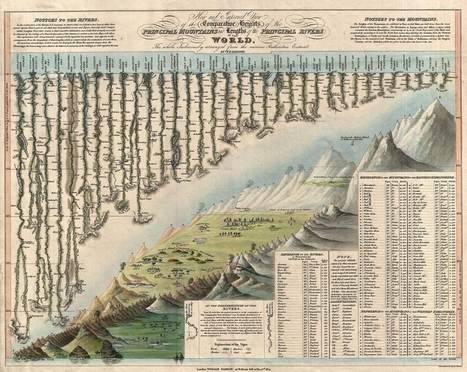 7 de los mapas más hermosos de la historia  - Aleph | Nuevas Geografías | Scoop.it