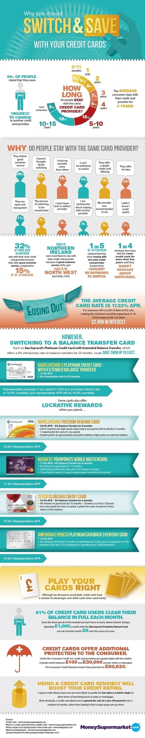 Why You Should Switch and Save With Your Credit Cards [Infographic] | Amazing Infographs | Scoop.it