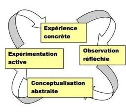 Autant savoir … des savoirs formalisés à l'intelligence collective | Blog de M@rcel | Collective2innovation | Scoop.it