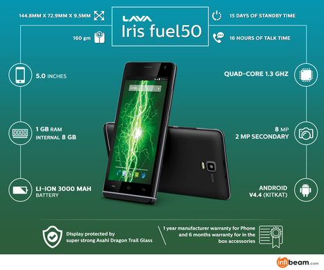 Lava Iris Fuel 50 Fuelled with Power | Online Shopping India | Scoop.it