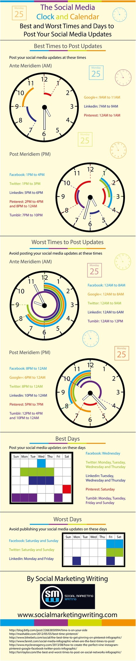 Best and Worst Times and Days to post Social Media updates | Social media, e-commerce and more | Scoop.it