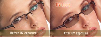 Polarized Sunglass Lenses - Polarized SunGlasses | EyeGlasses | Scoop.it
