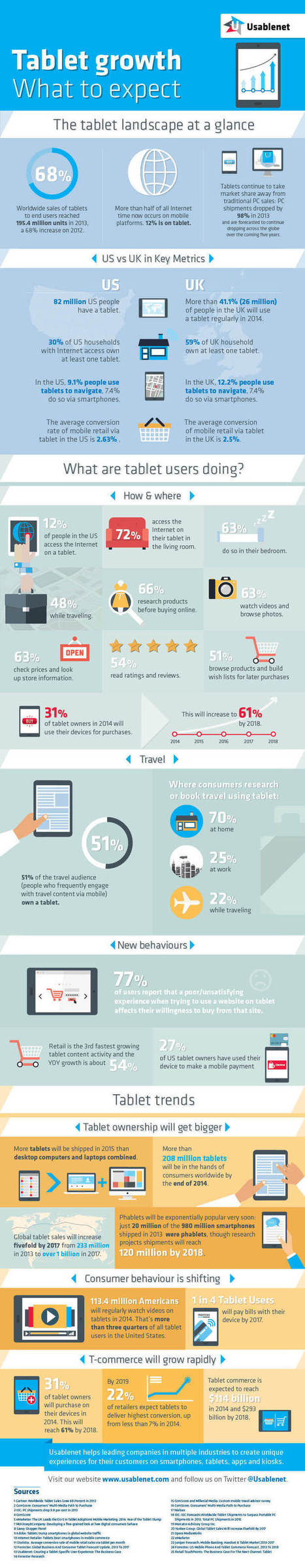 10 interesting digital marketing stats we've seen this week | corporate communication | Scoop.it