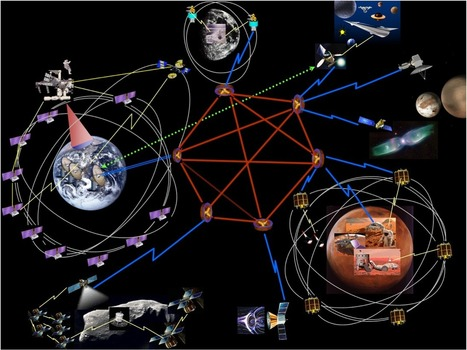 Space Internet Technology Debuts on the International Space Station | iScience Teacher | Scoop.it