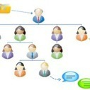 A Definitive Guide to Social Intranet Strategy | O_Berard | Scoop.it