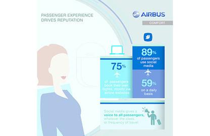 EADS Global Website - Airbus appelle l'industrie aéronautique à définir une nouvelle norme de confort sur les vols long-courriers | Aviation | Scoop.it