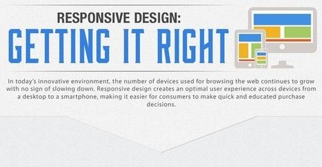 Responsive design - best practices pour un site e-commerce [Infographie] | Veille marketing mobile | Scoop.it
