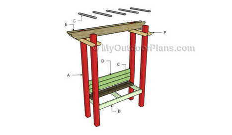 How to Build an Arbor Bench | Free Outdoor Plans - DIY Shed, Wooden Playhouse, Bbq, Woodworking Projects | Garden Plans | Scoop.it