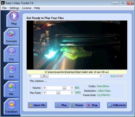 Los mejores programas para editar vídeo - Neoteo | Educación,cine y medios audiovisuales | Scoop.it