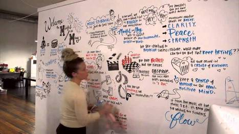 Mindful in May Launch 2014 - YouTube | Graphic Facilitation | Scoop.it