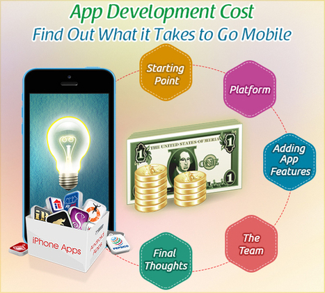 App Development Cost: Find Out What it Takes to Go Mobile - Mobile App Development Blog, Website Design Blog, App Developers | The future of App development | Scoop.it