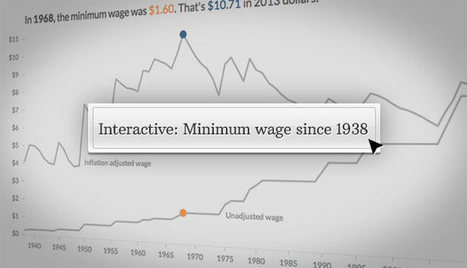Raising minimum wage would ease poverty but cost some jobs   Government- Michael Watts   Scoop.it