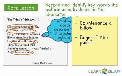 Explore Lessons | LearnZillion | Common Core ELA | Scoop.it