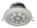 Solar Street lights, LED Industrial Lights, LED Office Lights, Railway LED lights, Lights Manufacturers in India.   kripalights   Scoop.it