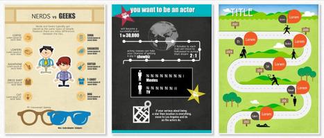 Easel Créer de belles infographies facilement. | Time to Learn | Scoop.it