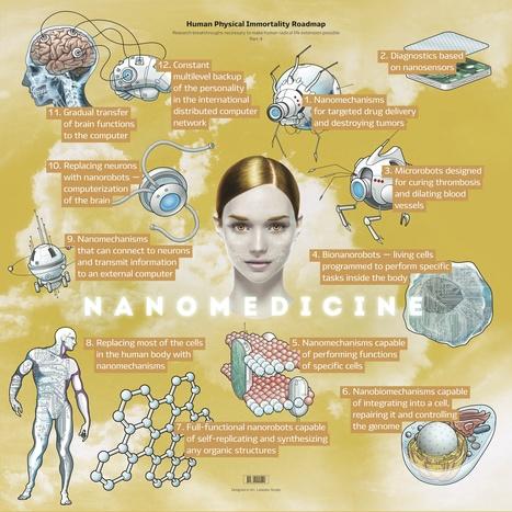 Roadmap to Immortality - Nanomedicine | leapmind | Scoop.it