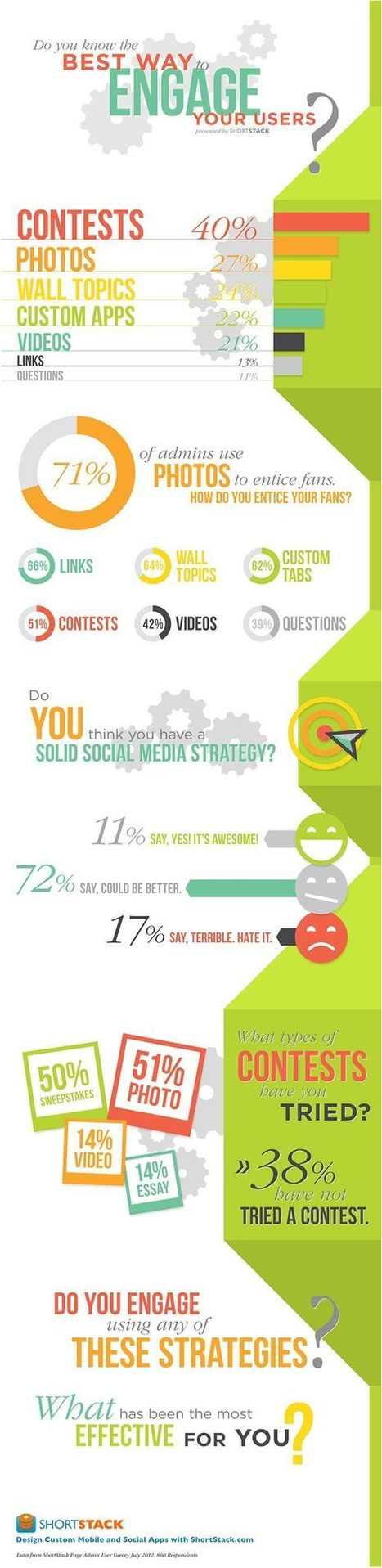 Cómo fomentar la participación de tu audiencia en las Redes Sociales.   #RedesSociales y Marketing Online   Scoop.it