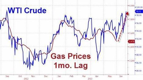 Here Comes $4 Gas | Zero Hedge | Commodities, Resource and Freedom | Scoop.it