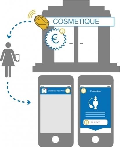 10 outils bluffants pour créer des visue... | Office de tourisme du canal du Midi professionnels | Scoop.it