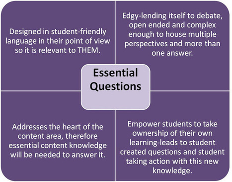 "Life of an Educator by Justin Tarte: What are ""essential questions?"" 